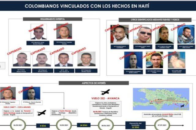 Hoja de ruta de la Policía Nacional tras magnicidio del presidente Jovenel Moïse.